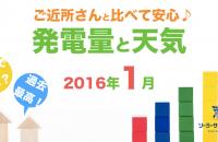 岐阜三重愛知2016年1月の発電量