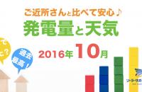 岐阜三重愛知2016年10月の発電量