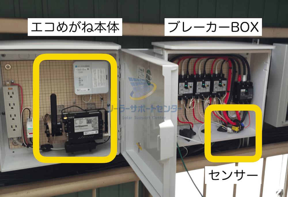 エコめがねの発電測定方法