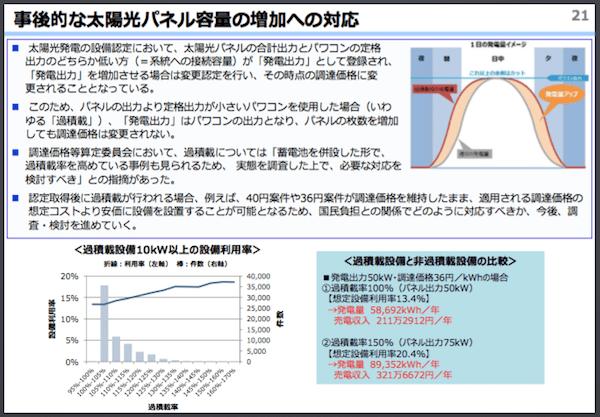 パネル増設に言及した資源エネルギー庁の資料