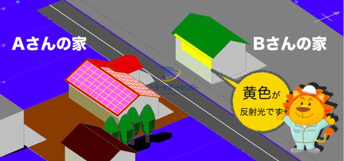 反射光の裁判事例のイメージ図1