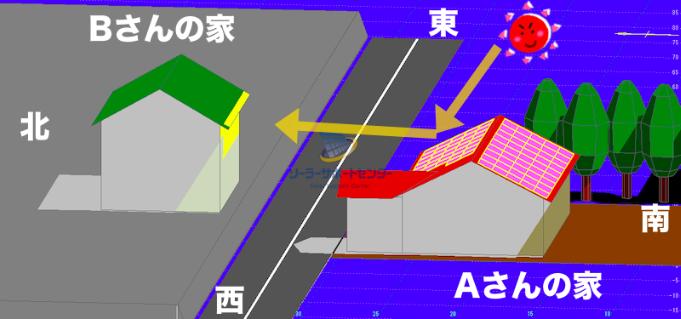 反射光の裁判事例のイメージ図2