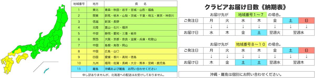 クラピアの納期表
