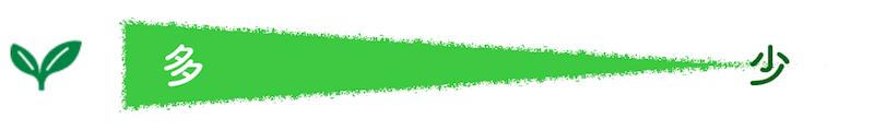 クラピアを植える平米あたりの個数