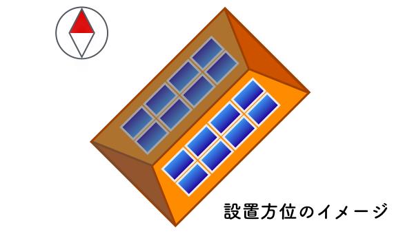 発電量が少ない太陽光発電の設置方位イメージ