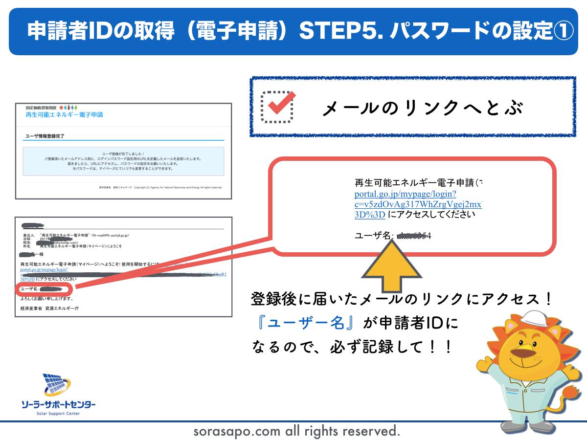 受信したメールのユーザー名を記録し、URLをクリック