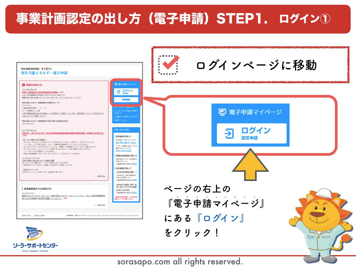電子申請システムにログイン