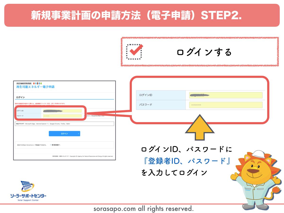 登録者IDとパスワードでログインする