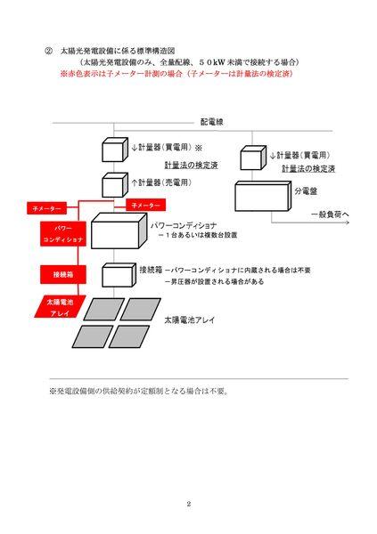 10kW以上の標準構造図