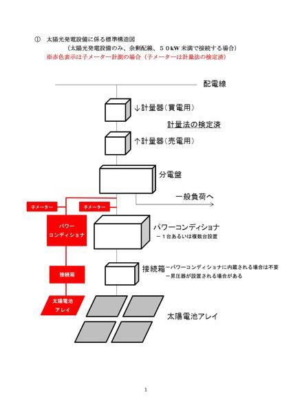 10kW未満の標準構造図