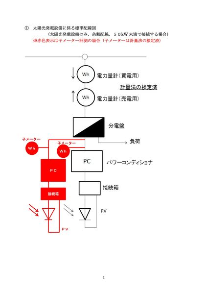 10kW未満の標準配線図