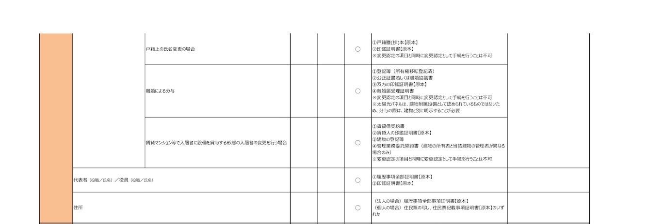 変更手続きの整理表・名義変更部分の抜粋2