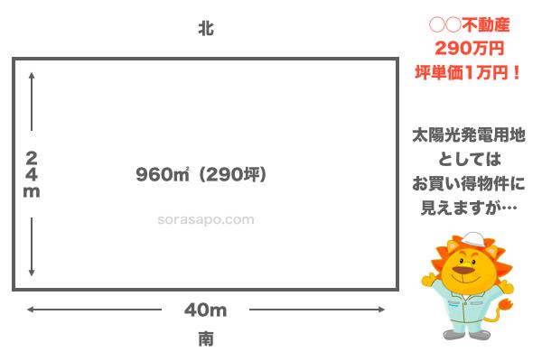 太陽光発電用地に必要な面積と選び方(注意点)