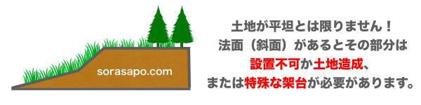 太陽光発電用地に必要な面積と選び方(注意点)2