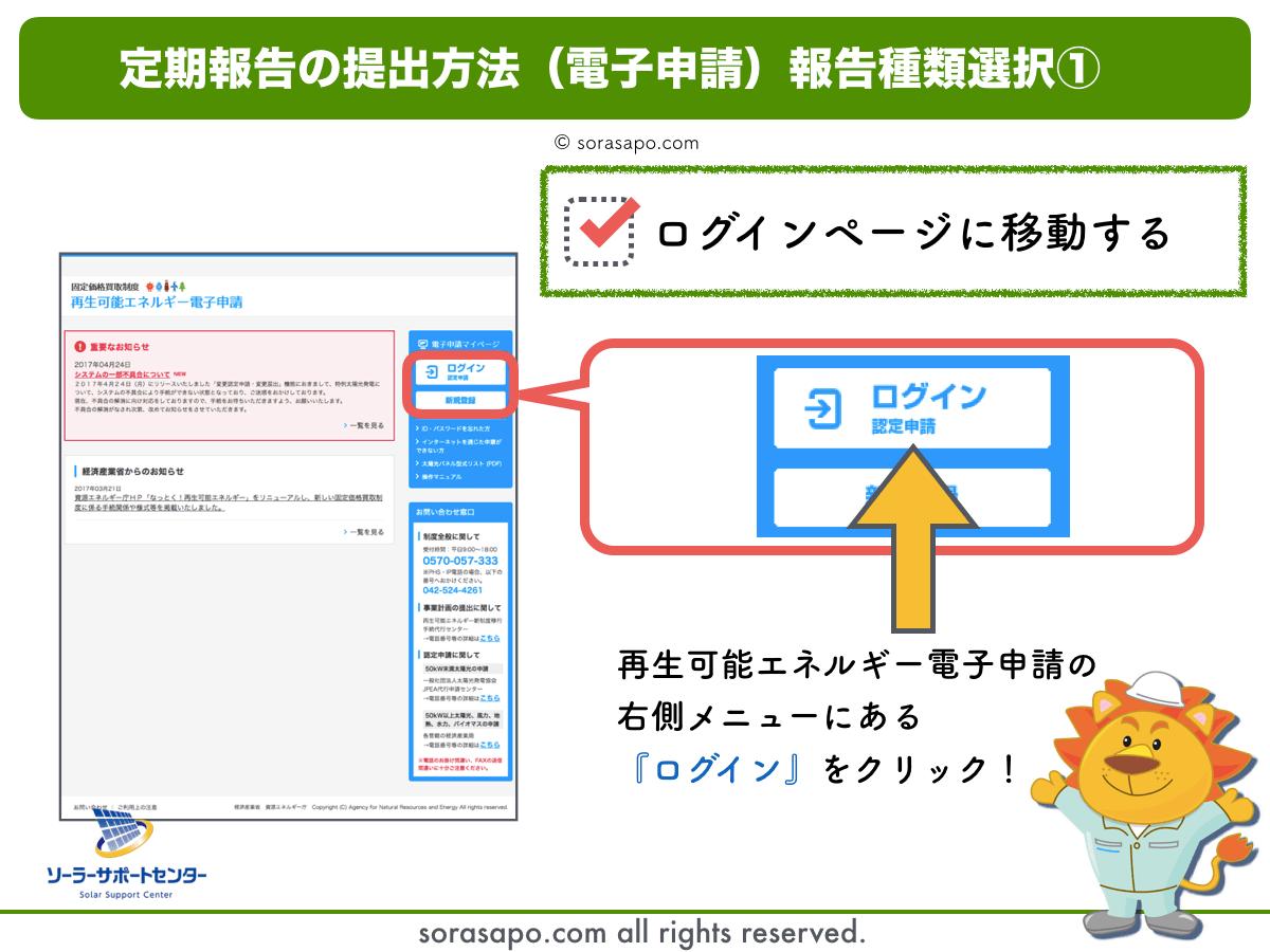 定期報告の提出方法共通ステップ|電子申請システムにアクセス
