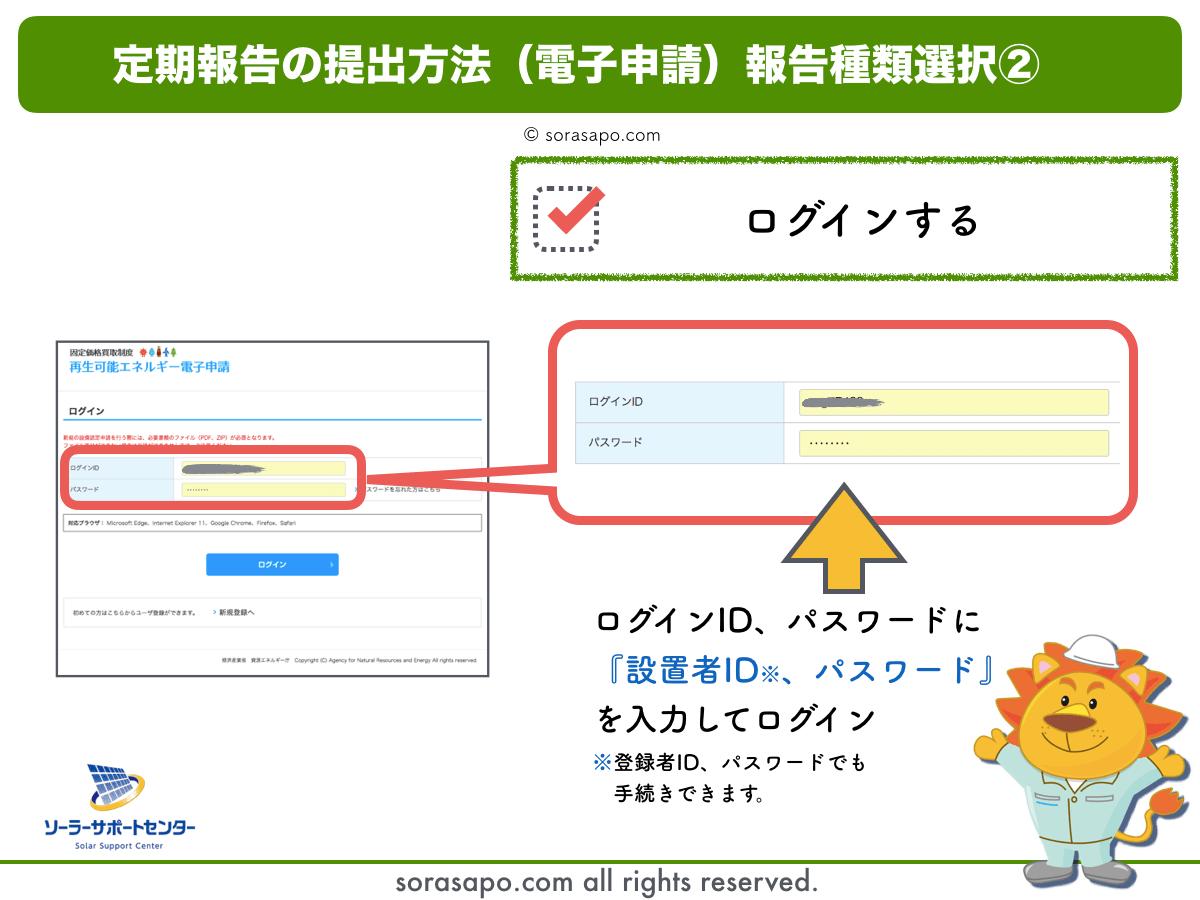 定期報告の提出方法共通ステップ|設置者IDとパスワードでログイン