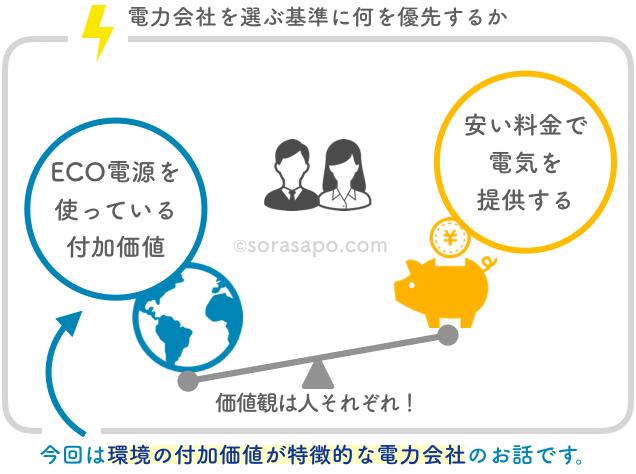 電力会社を選ぶ基準 環境に優しい電力会社4選