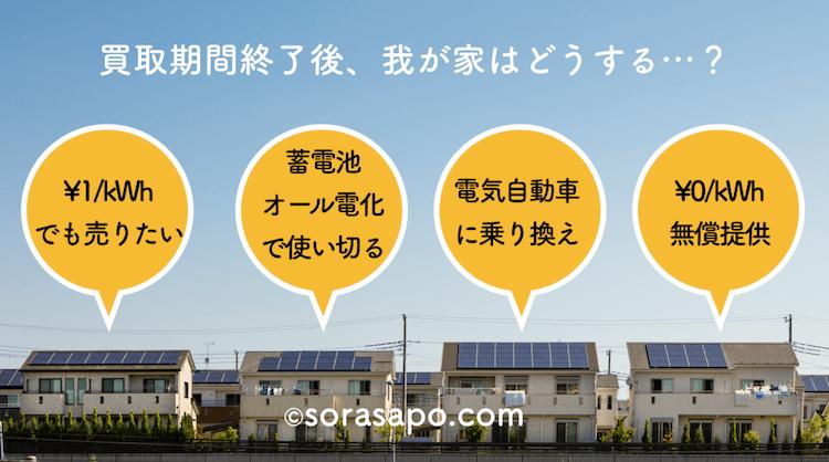 売電期間終了後の太陽光発電