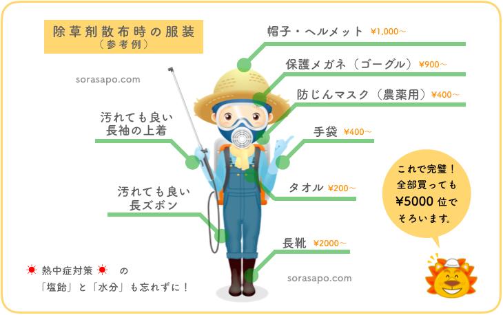 除草剤を使用する際の服装 図解