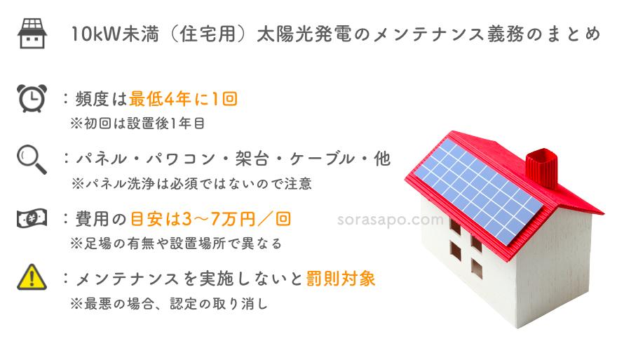 住宅用太陽光発電メンテナンス義務化 解説