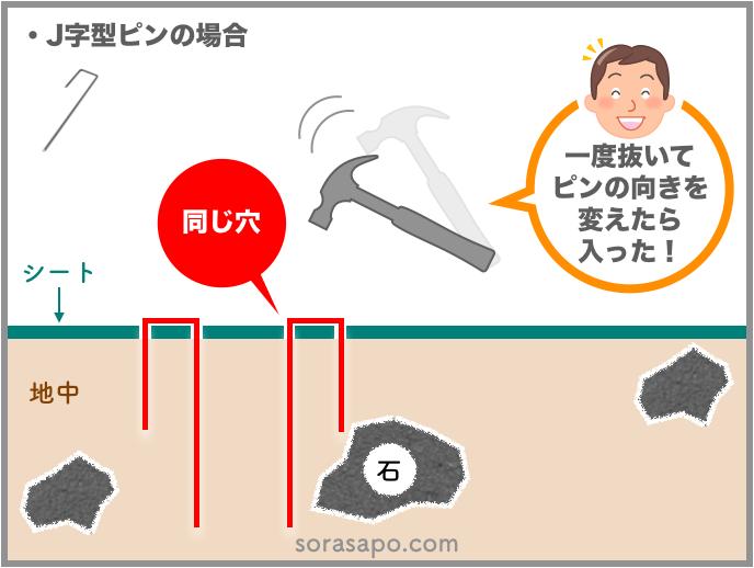 J字型ピンを使うメリット2