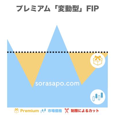 プレミアム変動型FIP制度