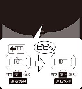 三菱パワコンの自立運転切り替え操作